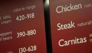 Chipotle menu board